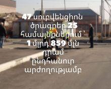 ՀՀ համայնքների տնտեսական և սոցիալական ենթակառուցվածքների զարգացմանն ուղղված սուբվենցիոն ծրագրեր