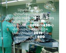 2019-ին Գյումրի կենտրոնում  կատարվել է սրտի 600 վիրահատություն
