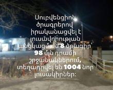 Սուբվենցիոն շրագրով տեղադրվել են 1004
